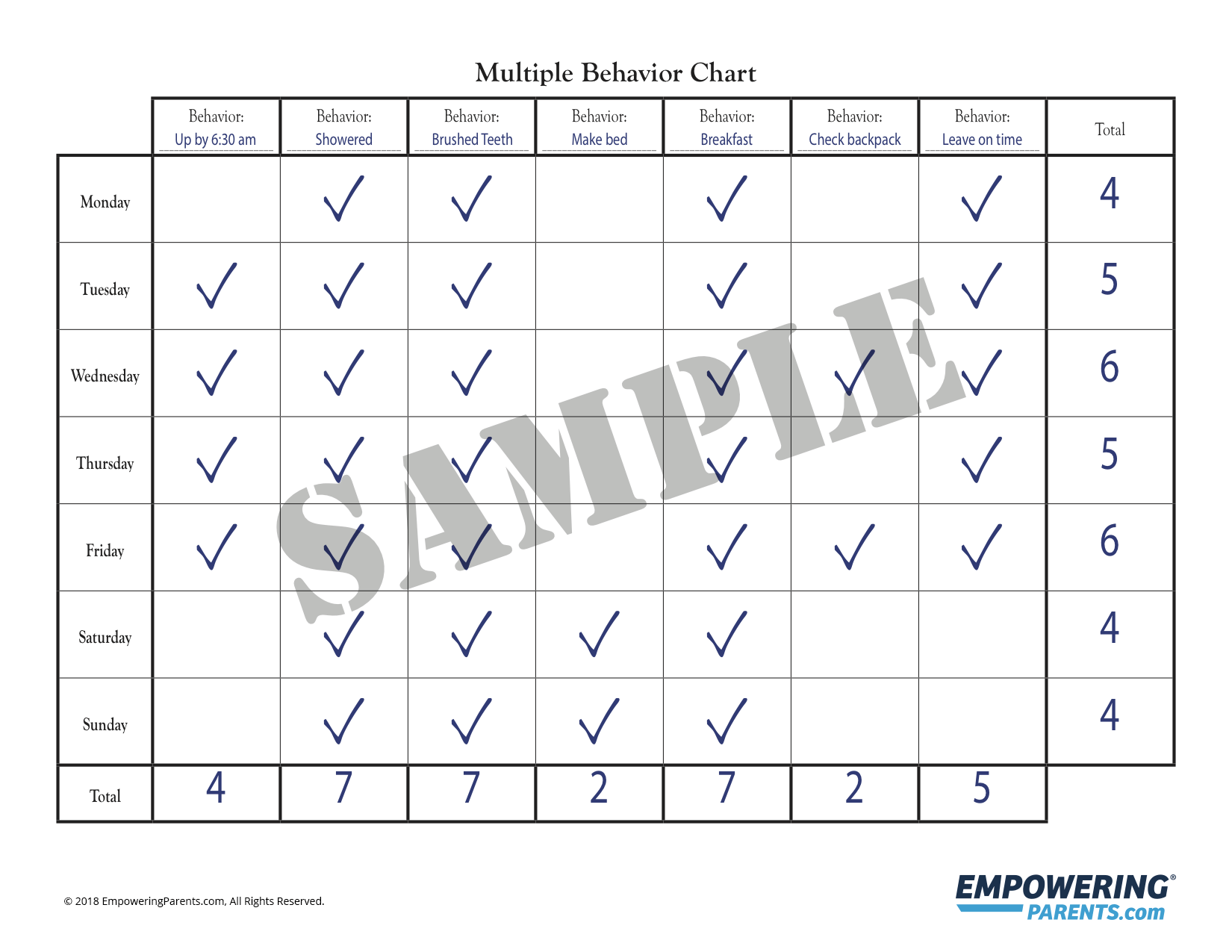 Multiple Behavior Chart For Kids  Kids Behavior Chart Template