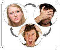 Out of Control Child: How to Stop the Family Anxiety Cycle