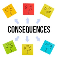 """""""Which Consequence Should I Give My Child?"""" How to Create a List of Consequences for Children"""